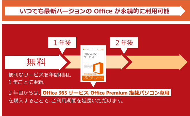 office_premium_feature_02